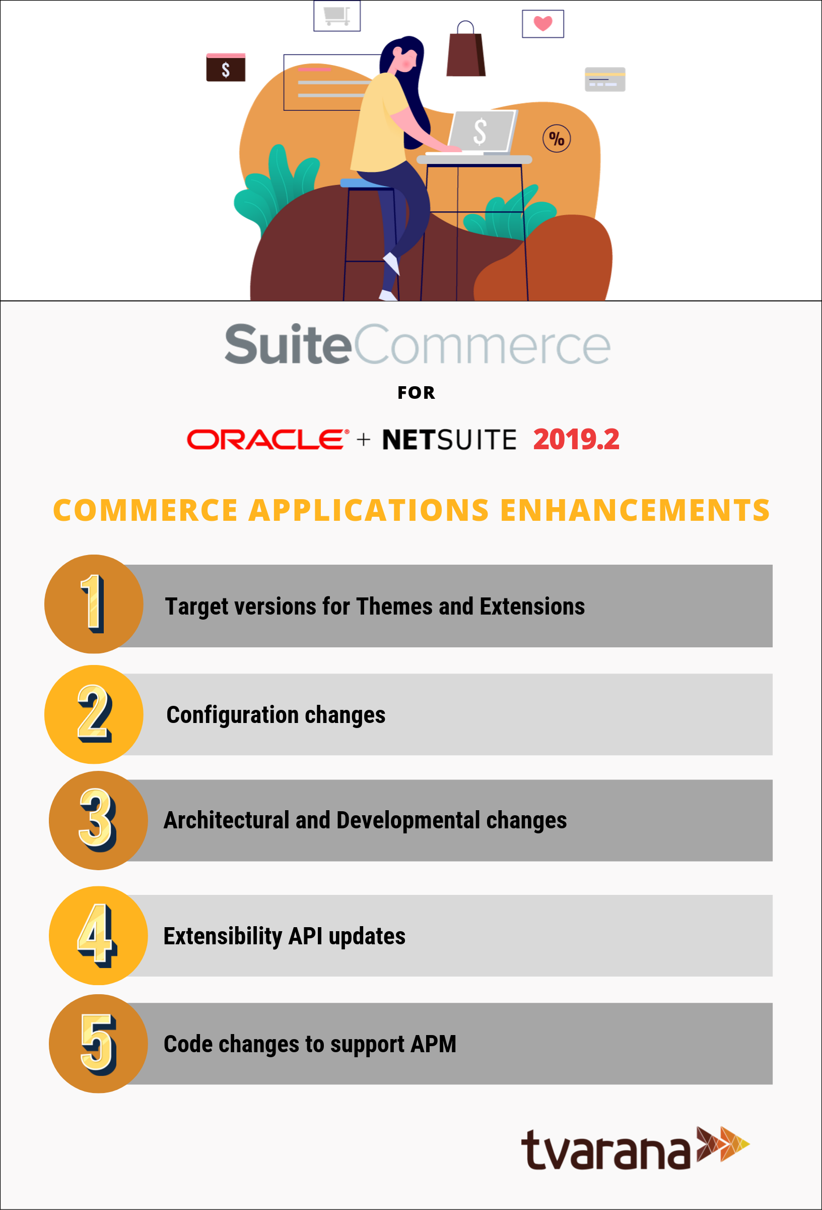 SuiteCommerce Advanced 2019.2 Commerce applications enhancements