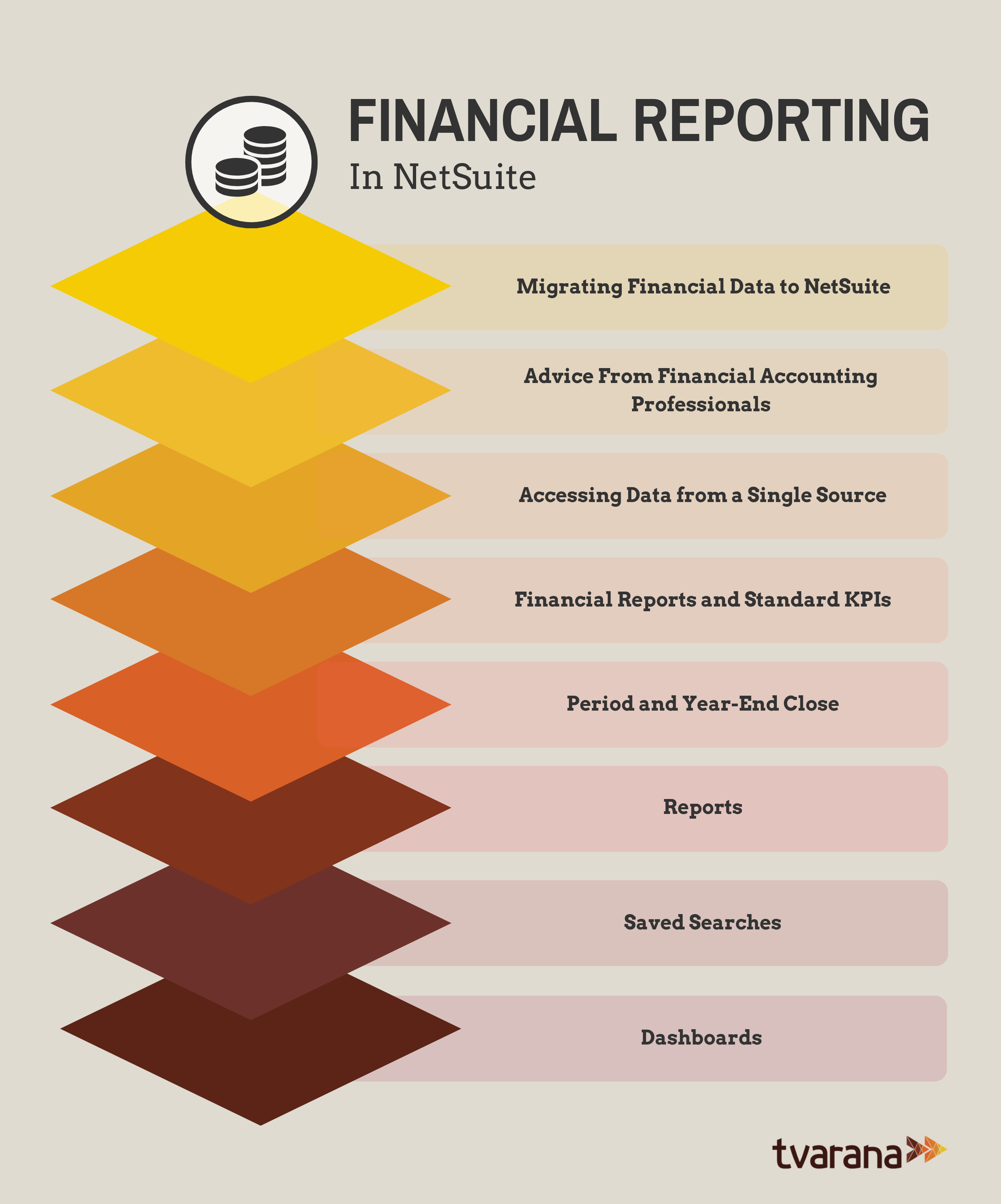 Financial Reporting in netSuite